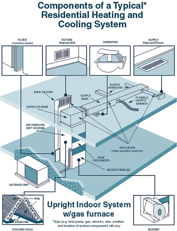 Air Duct System : Duct cleaning archives north atlanta service